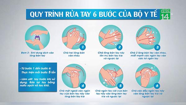 hướng dẫn rửa tay phòng corona của bộ y tế